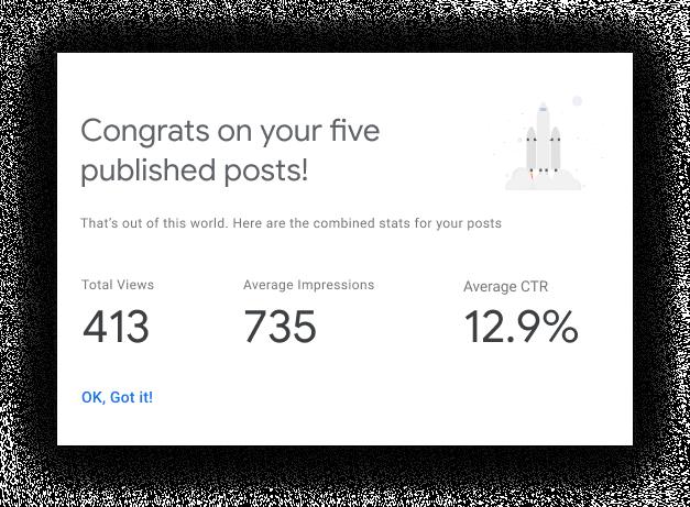 Post escritos SiteKit WordPress