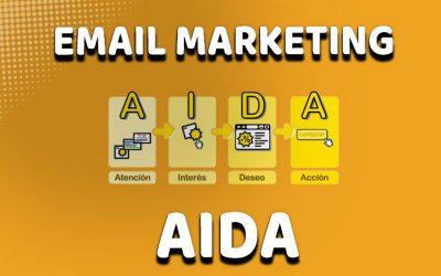Email Marketing AIDA