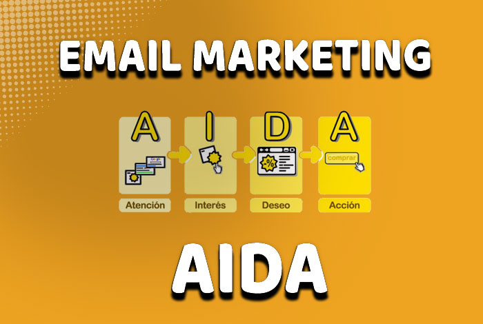 Email Marketing AIDA