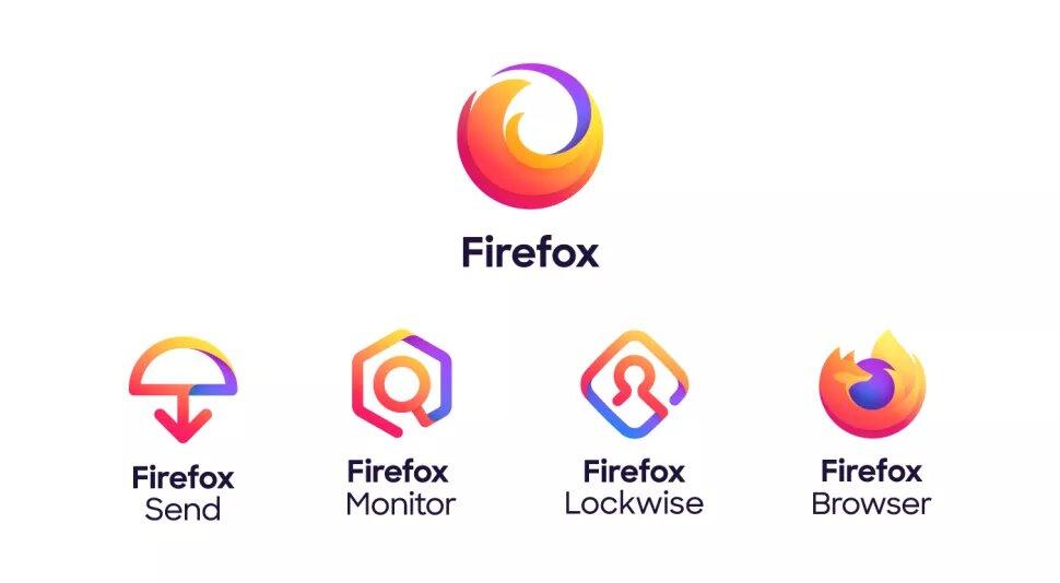 Logos de la Compañía Firefox
