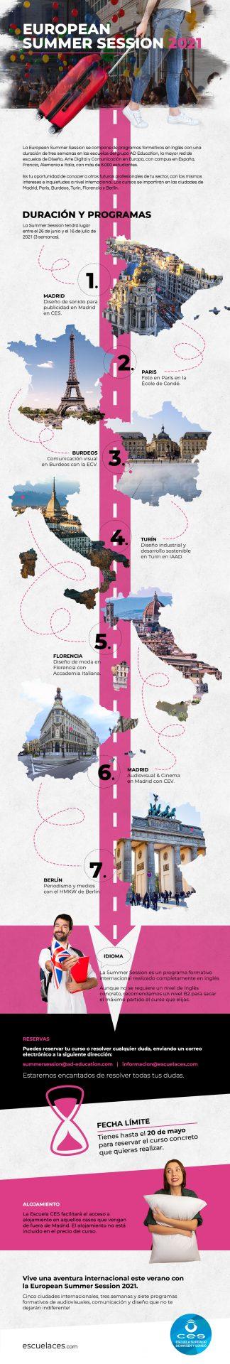 Cursos de Verano – European Summer Session 2021